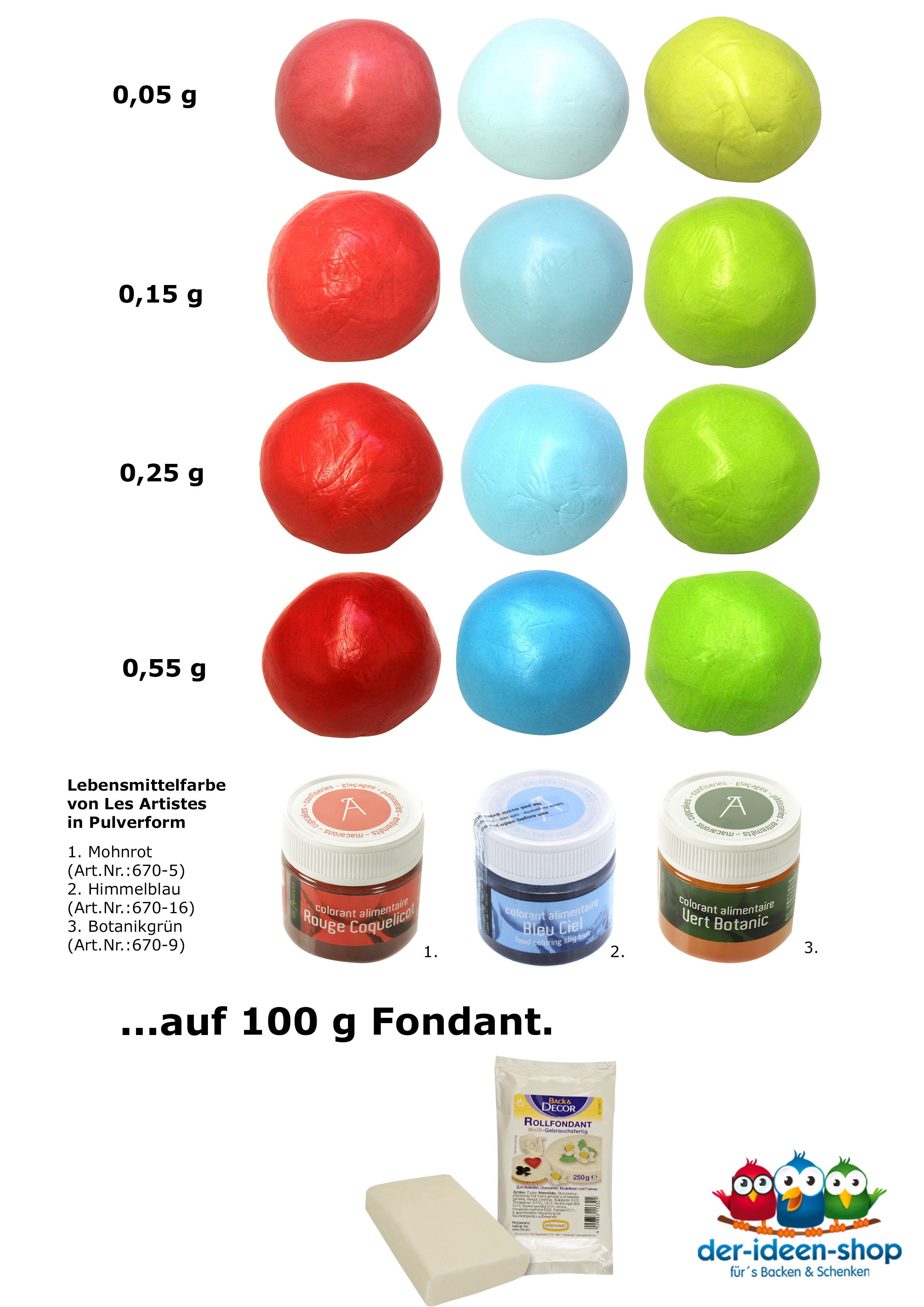 Mit Lebensmittelfarben einfärben Teil 2 - Pulverfarben | Meine Backwelt